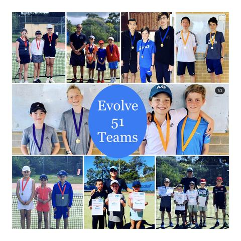 TNB & IN-HOUSE Competition Teams - EVOLVE TENNIS ACADEMY 51